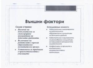 Strategia028